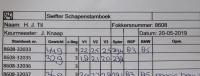 Nieuwe Swifter ram 8608-32033 aangekocht met bijna 30 mm bespiering